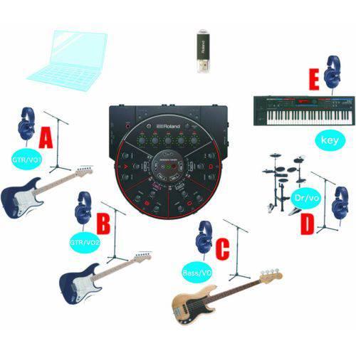 Mixer para Ensaio e Gravação de Grupos HS5 - Roland